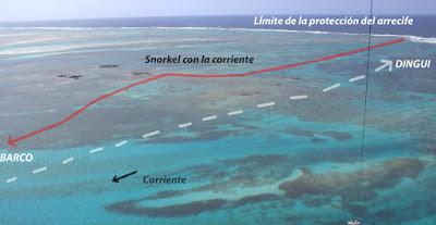 Fotografía con itinerario de snorkel en los Cayos Holandeses, San Blas