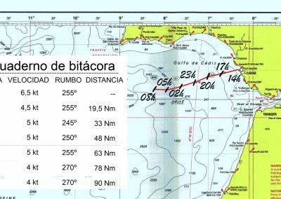 Cuaderno de bitácora, horas, rumbo, distancia y velocidad en carta náutica