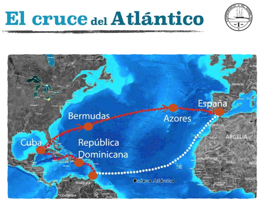 Cruce del Atlántico en velero particular